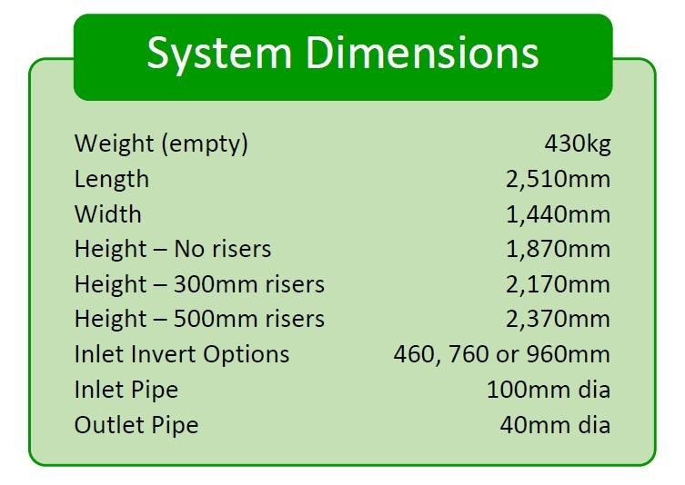 system dimensions